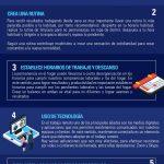 """""""Guía: Tips para desarrollo exitoso del Teletrabajo o Home Office"""""""